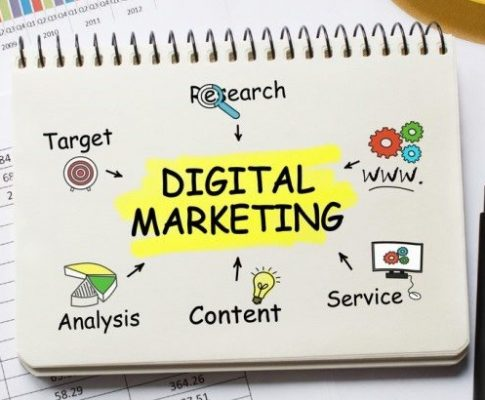 Estratégias de Marketing Digital para Pequenas Empresas